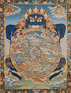 Wheel of Life thangka.