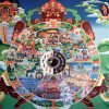 Thangka image of The Wheel of Life.