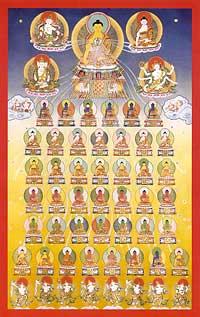 Thangka image of the 35 Buddhas.