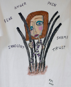 A cartoon drawing of a person in jail clothes(black and white stripes) trap inside bars surrounded by the words:Fear, Anger, Pain, Innocent, Shame and Trust.